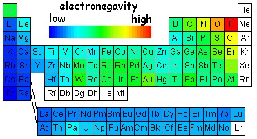 external image electronegativity.jpg